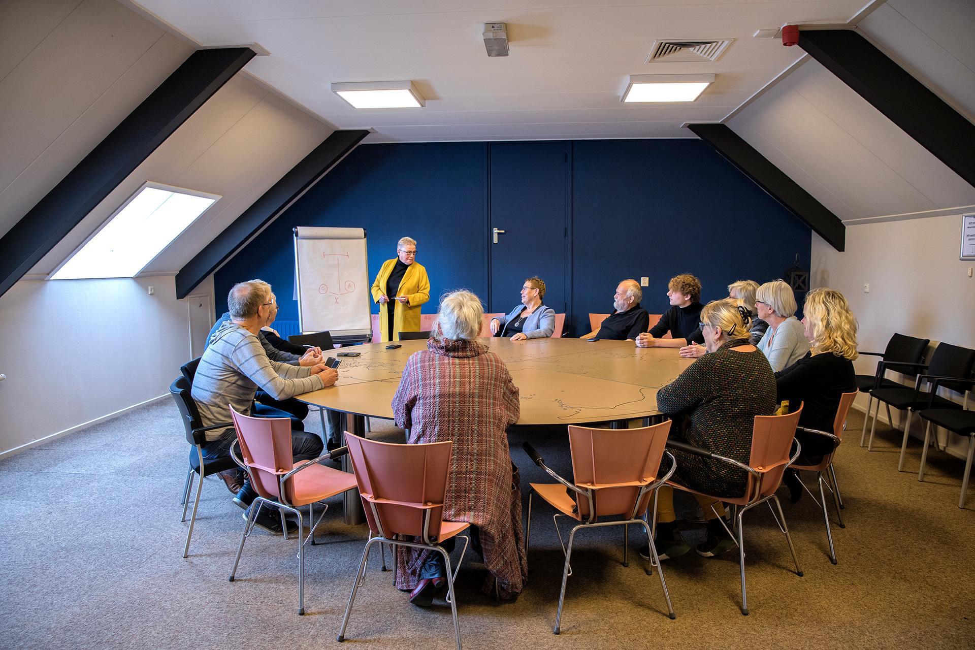 Vergaderen Westerbork